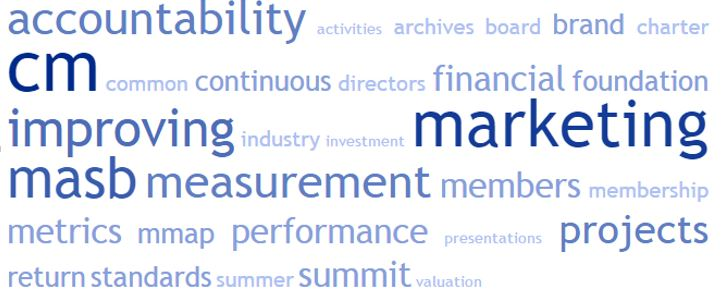 Masb keyword cloud.JPG